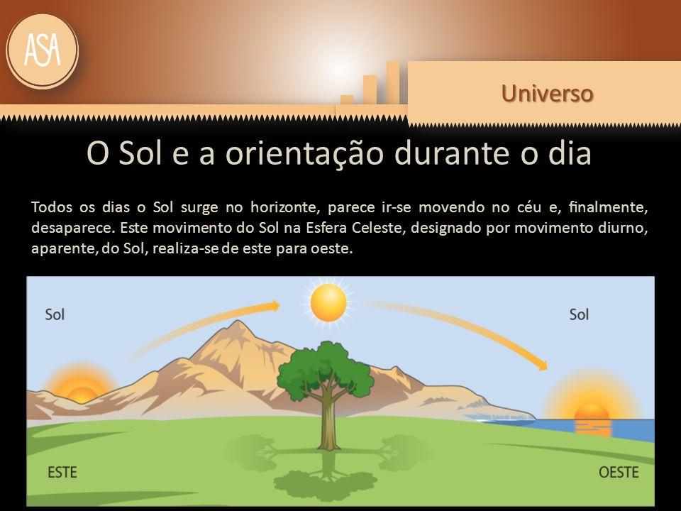 UniversoUniverso O Sol e a orientação durante o dia Todos os dias o Sol surge no horizonte, parece ir-se movendo no céu e, nalmente, desaparece.