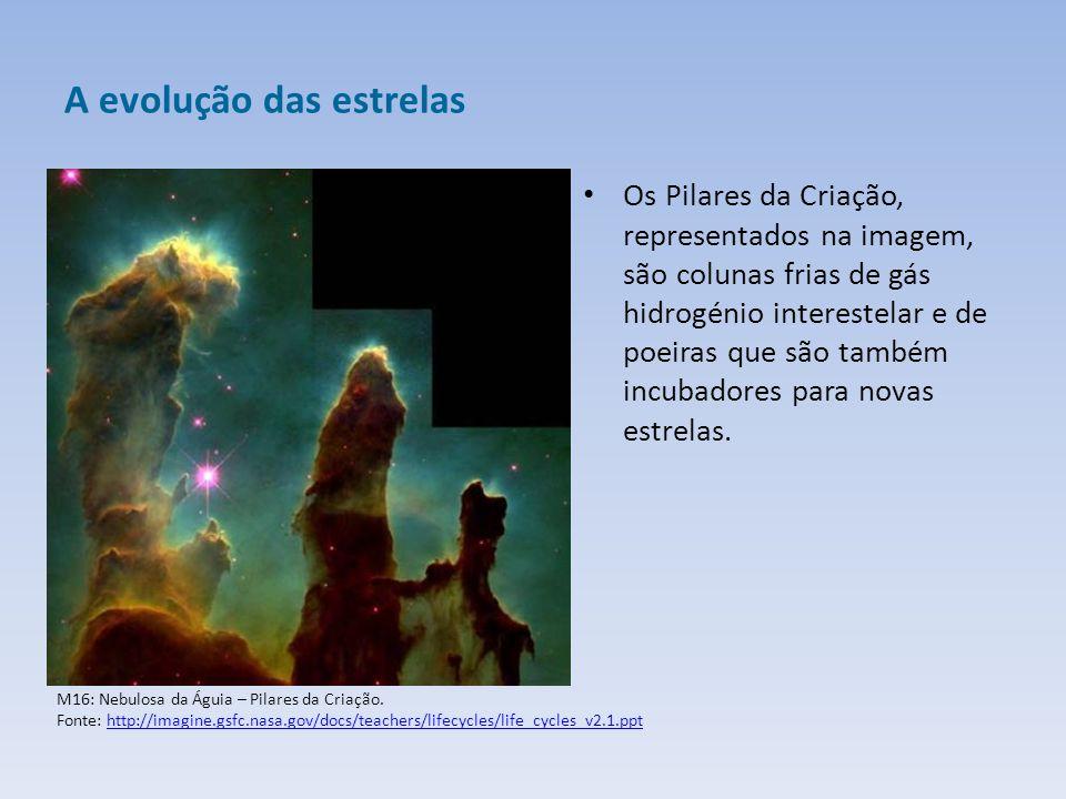 A evolução das estrelas Os Pilares da Criação, representados na imagem, são colunas frias de gás hidrogénio interestelar e de poeiras que são também incubadores para novas estrelas.