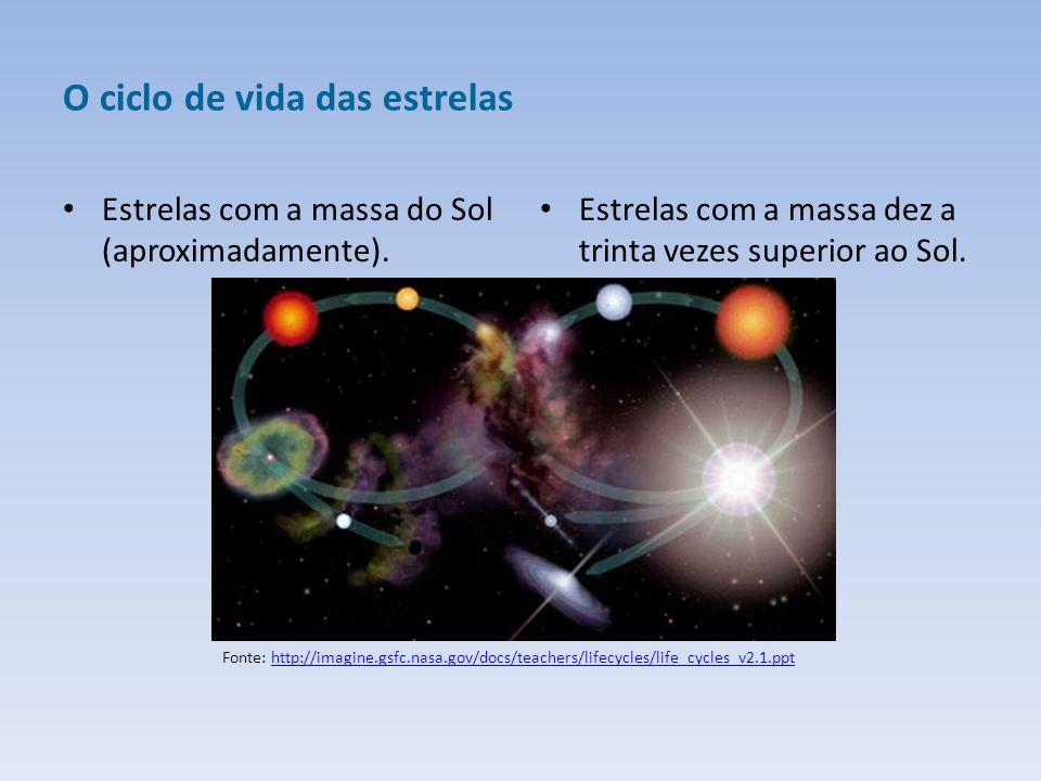 O ciclo de vida das estrelas Estrelas com a massa do Sol (aproximadamente).