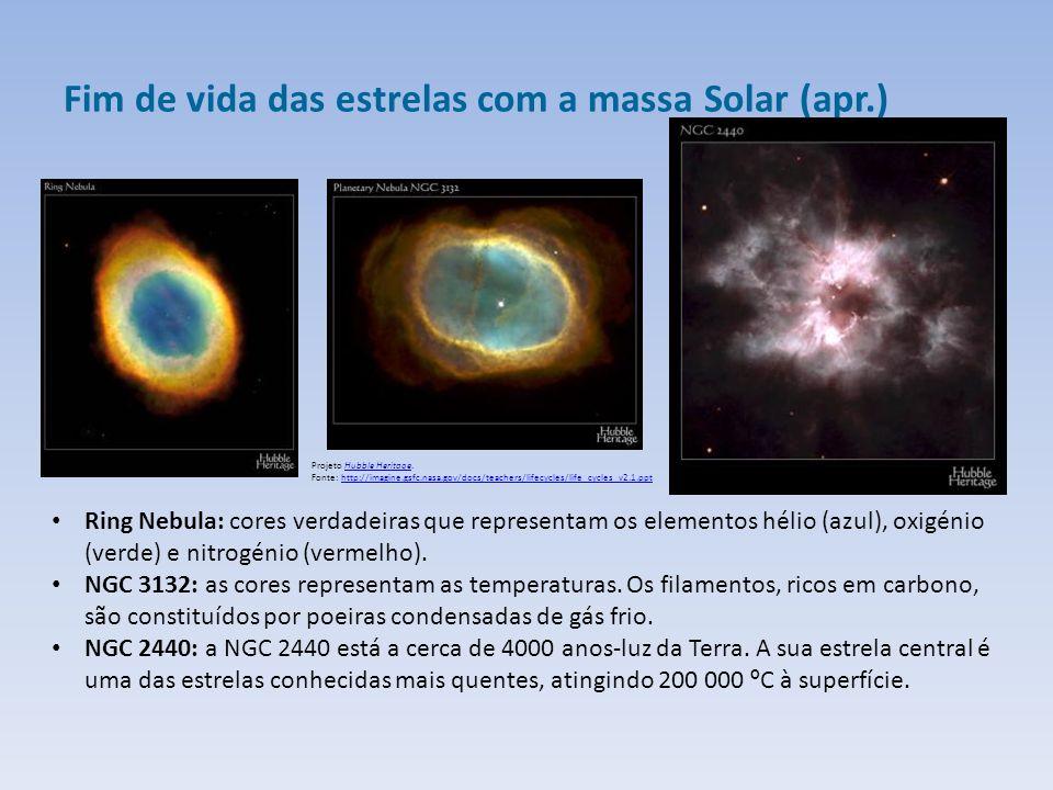 Fim de vida das estrelas com a massa Solar (apr.) Projeto Hubble Heritage.Hubble Heritage Fonte: http://imagine.gsfc.nasa.gov/docs/teachers/lifecycles/life_cycles_v2.1.ppthttp://imagine.gsfc.nasa.gov/docs/teachers/lifecycles/life_cycles_v2.1.ppt Ring Nebula: cores verdadeiras que representam os elementos hélio (azul), oxigénio (verde) e nitrogénio (vermelho).