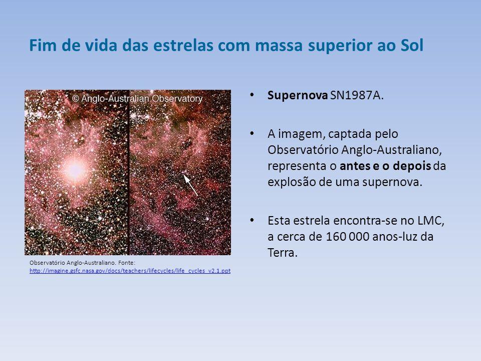 Fim de vida das estrelas com massa superior ao Sol Supernova SN1987A.