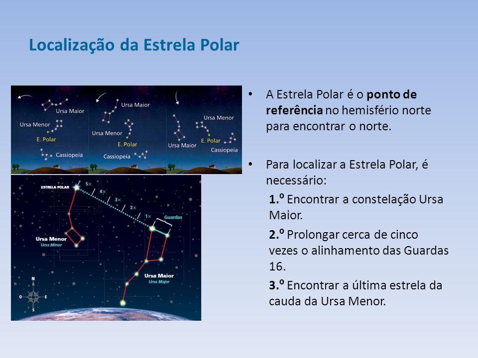 Localização da Estrela Polar A Estrela Polar é o ponto de referência no hemisfério norte para encontrar o norte.