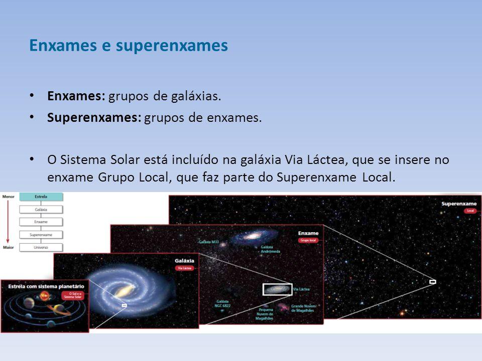 Enxames e superenxames Enxames: grupos de galáxias.