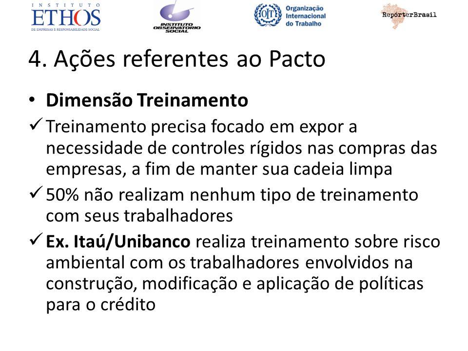 4. Ações referentes ao Pacto Dimensão Treinamento Treinamento precisa focado em expor a necessidade de controles rígidos nas compras das empresas, a f