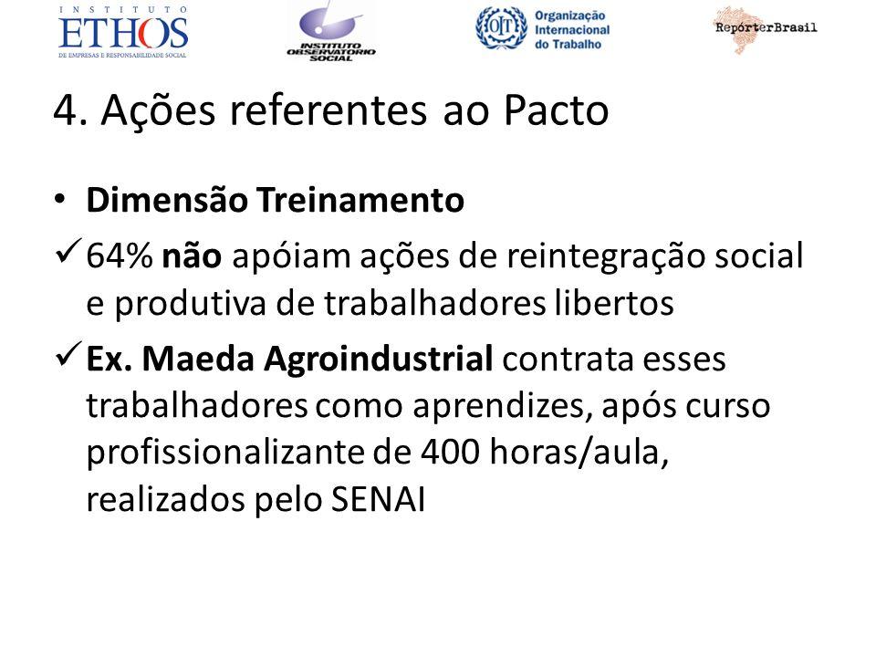 4. Ações referentes ao Pacto Dimensão Treinamento 64% não apóiam ações de reintegração social e produtiva de trabalhadores libertos Ex. Maeda Agroindu