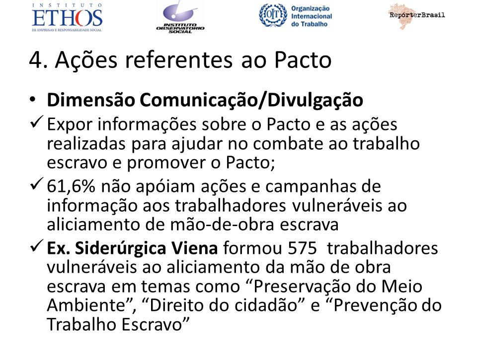 4. Ações referentes ao Pacto Dimensão Comunicação/Divulgação Expor informações sobre o Pacto e as ações realizadas para ajudar no combate ao trabalho