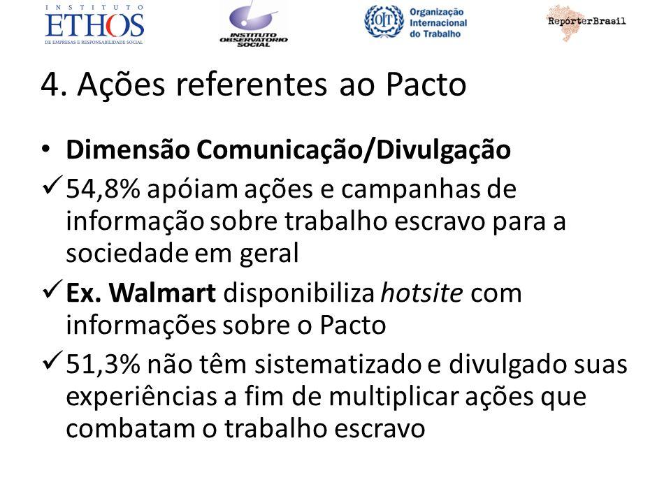 4. Ações referentes ao Pacto Dimensão Comunicação/Divulgação 54,8% apóiam ações e campanhas de informação sobre trabalho escravo para a sociedade em g