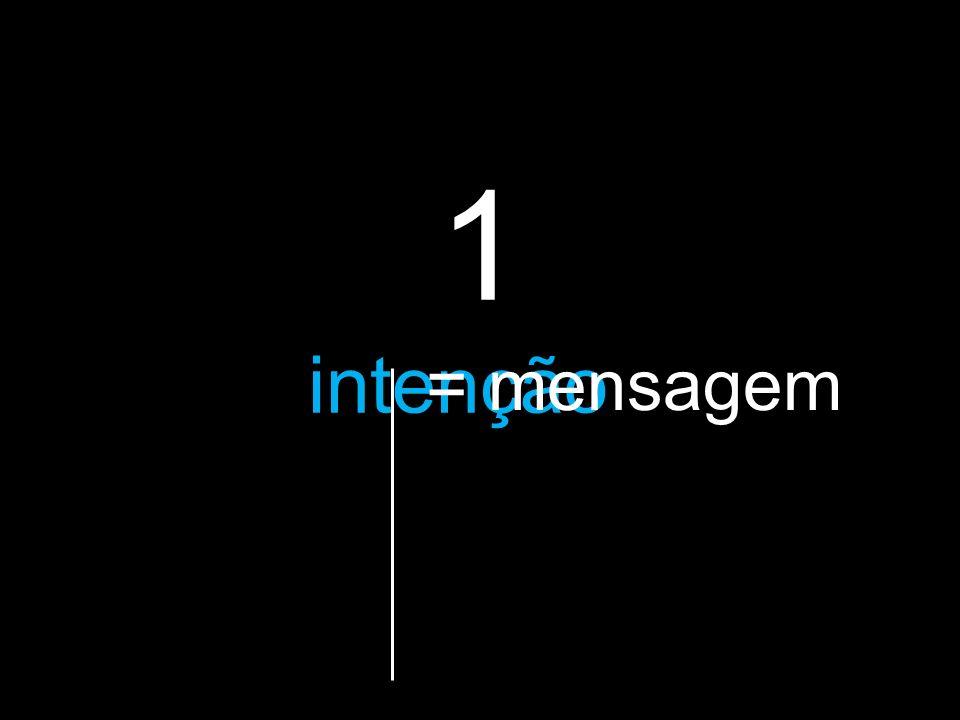 1 a intenção da apresentação = mensagem