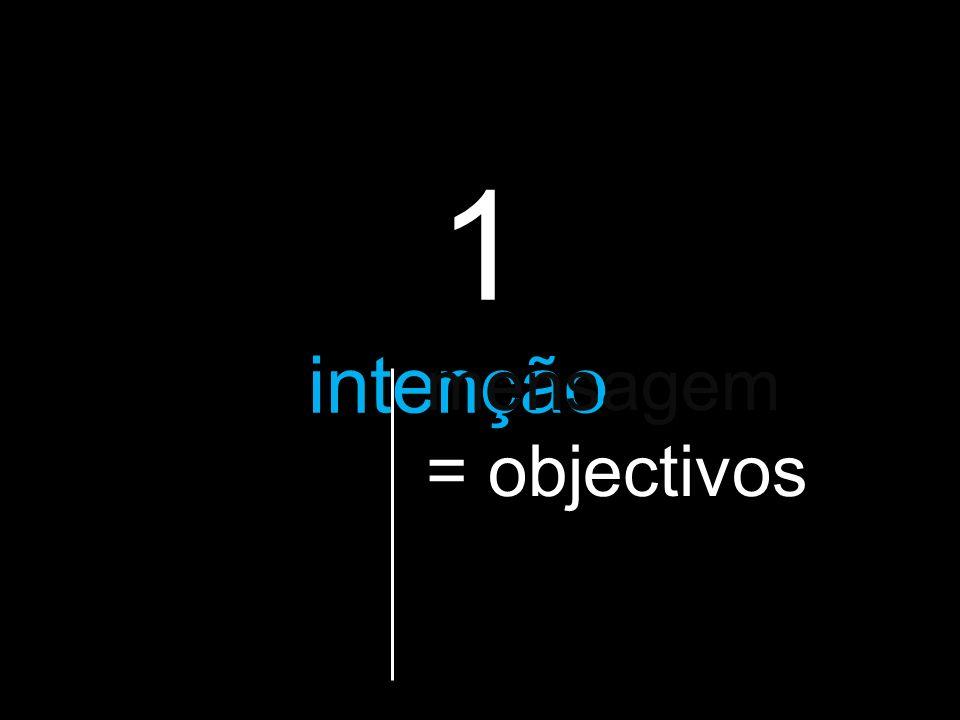 1 a intenção da apresentação mensagem = objectivos