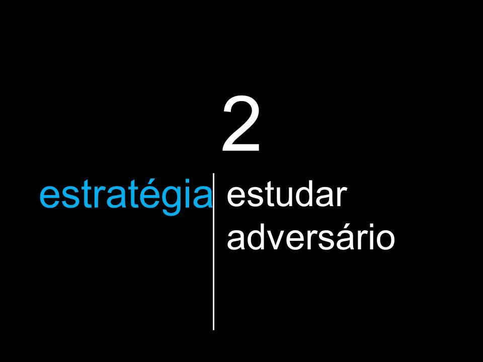2 a estratégia que vão utilizar estudar adversário