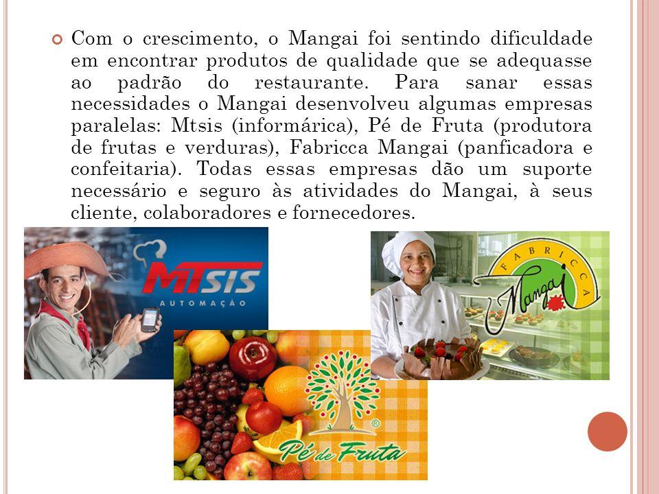 Com o crescimento, o Mangai foi sentindo dificuldade em encontrar produtos de qualidade que se adequasse ao padrão do restaurante. Para sanar essas ne