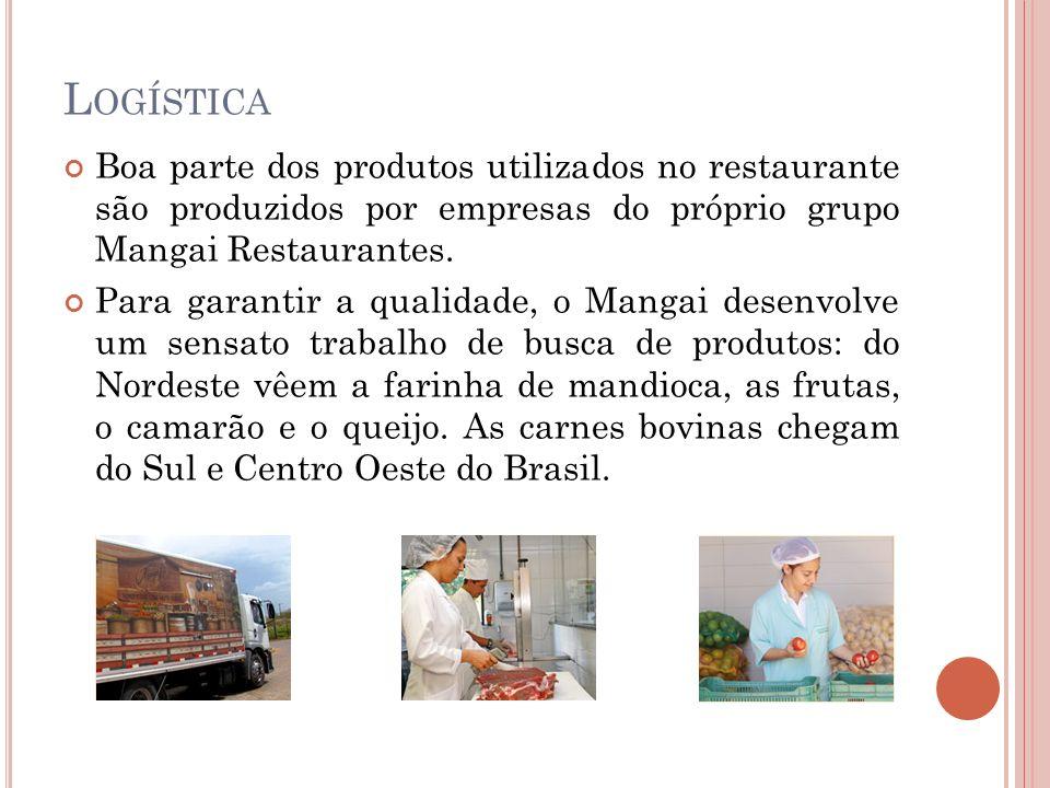 L OGÍSTICA Boa parte dos produtos utilizados no restaurante são produzidos por empresas do próprio grupo Mangai Restaurantes. Para garantir a qualidad