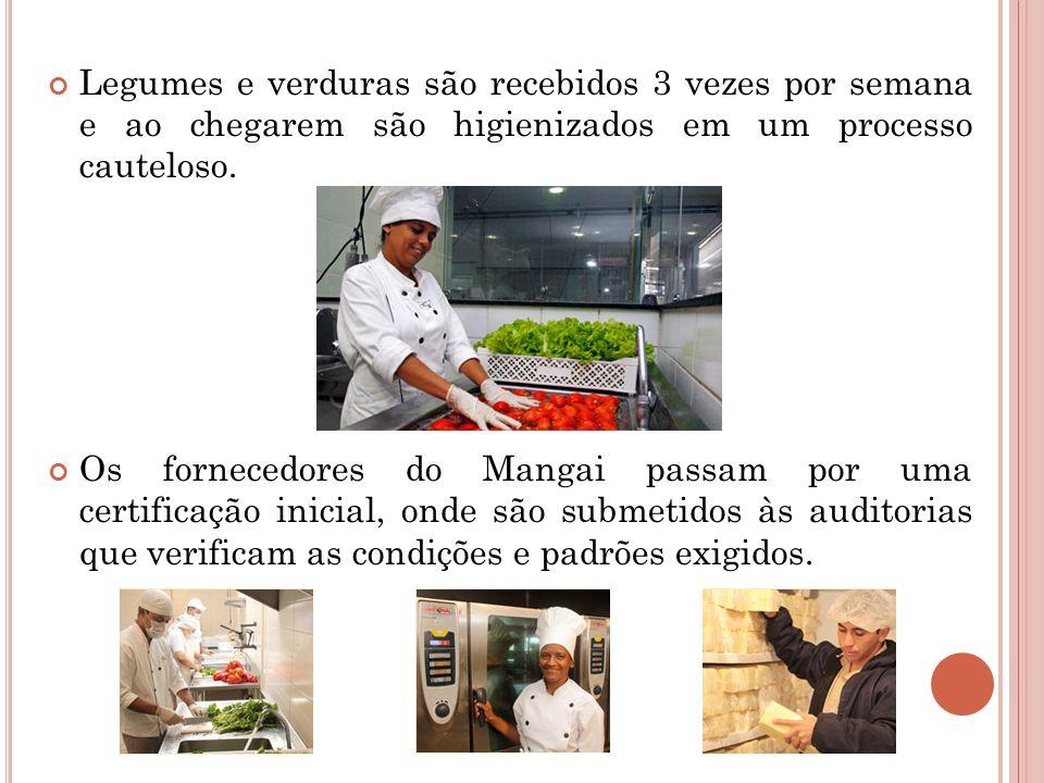 Legumes e verduras são recebidos 3 vezes por semana e ao chegarem são higienizados em um processo cauteloso. Os fornecedores do Mangai passam por uma