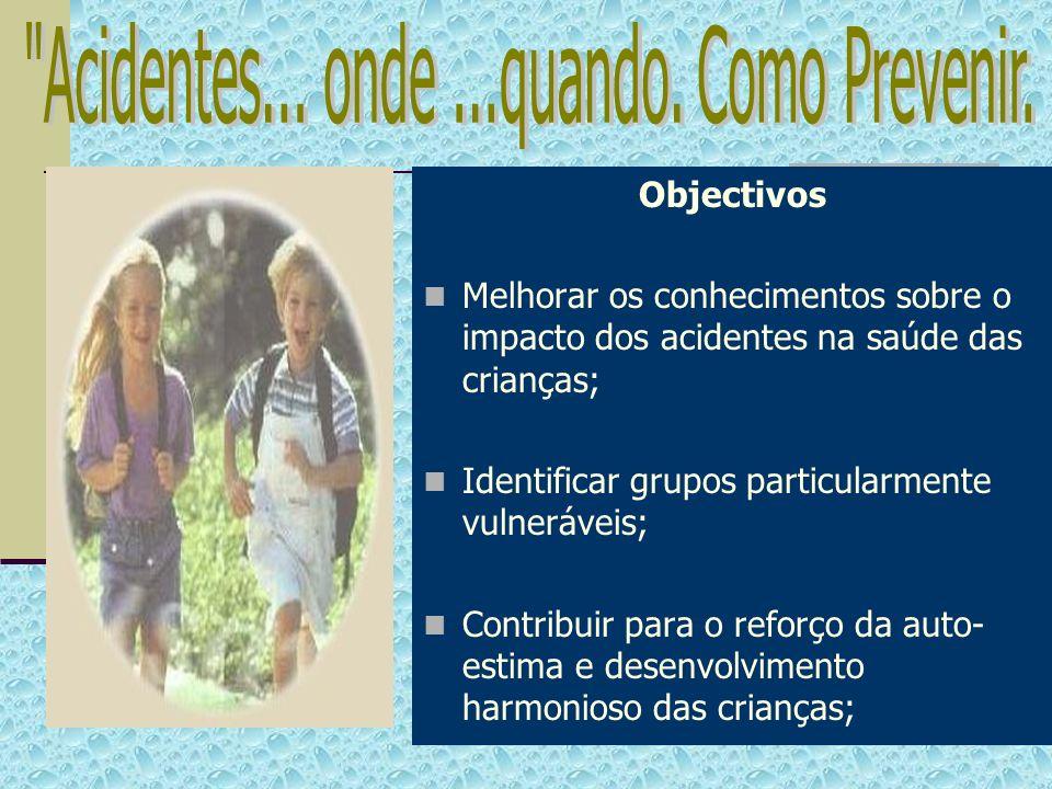 Objectivos Melhorar os conhecimentos sobre o impacto dos acidentes na saúde das crianças; Identificar grupos particularmente vulneráveis; Contribuir p