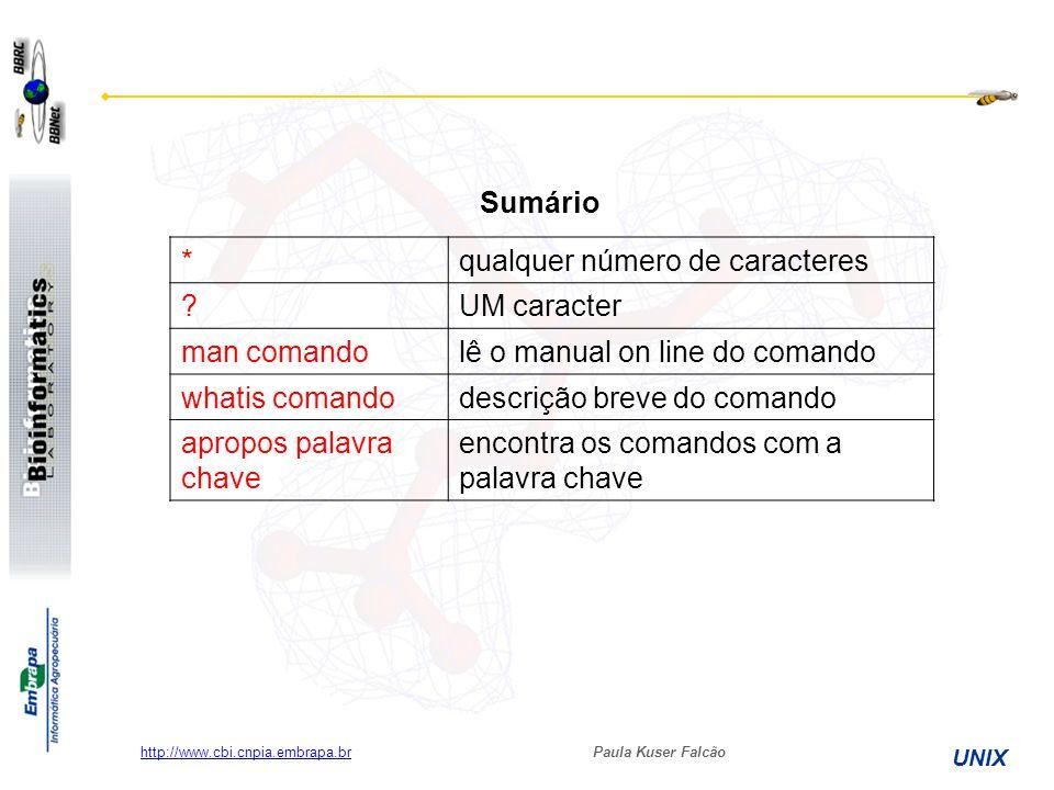 Paula Kuser Falcão UNIX http://www.cbi.cnpia.embrapa.br Sumário *qualquer número de caracteres ?UM caracter man comandolê o manual on line do comando