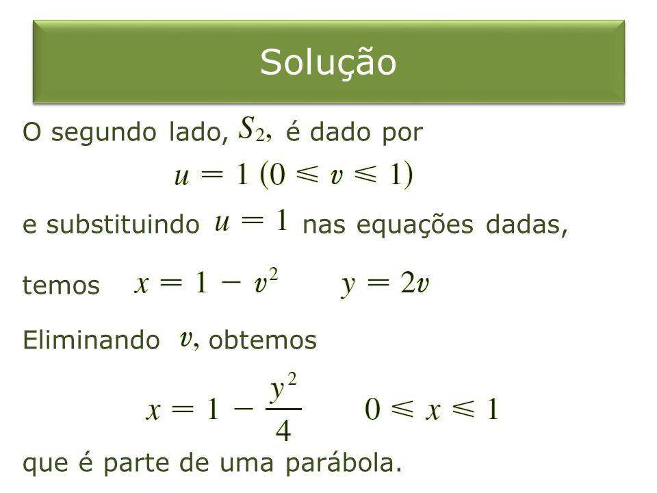 Solução O segundo lado, é dado por e substituindo nas equações dadas, temos Eliminando obtemos que é parte de uma parábola.