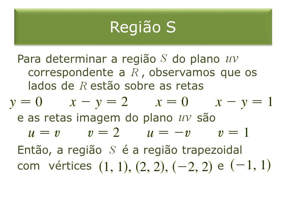 Região S Para determinar a região do plano correspondente a, observamos que os lados de estão sobre as retas e as retas imagem do plano são Então, a r