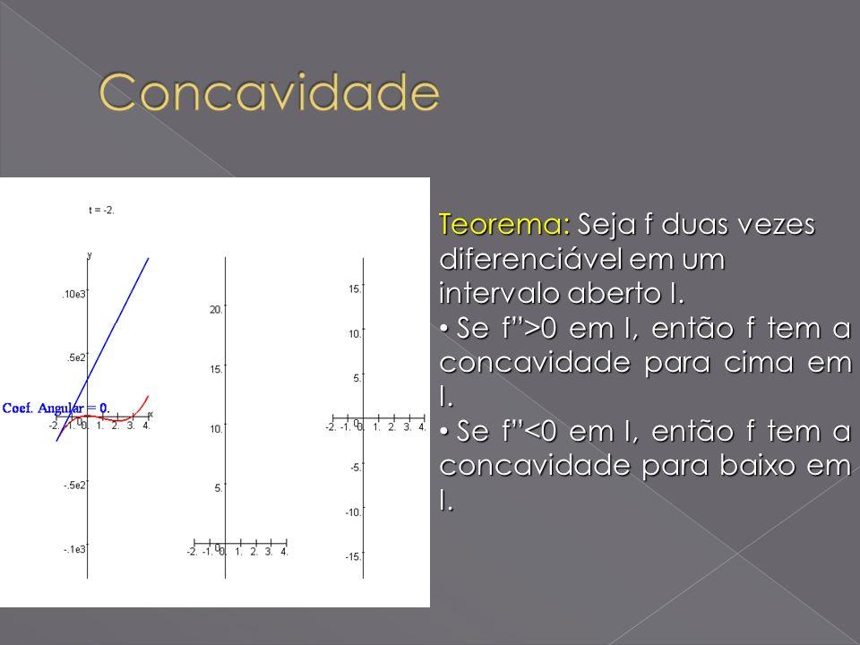 Teorema: Seja f duas vezes diferenciável em um intervalo aberto I. Se f>0 em I, então f tem a concavidade para cima em I. Se f>0 em I, então f tem a c