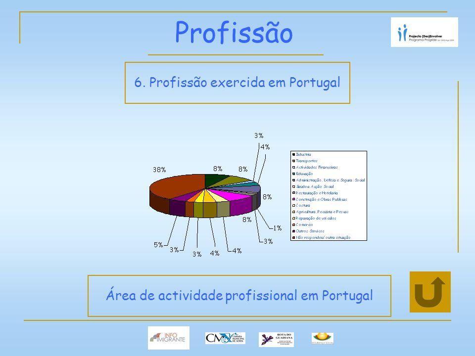 Profissão 6. Profissão exercida em Portugal Área de actividade profissional em Portugal