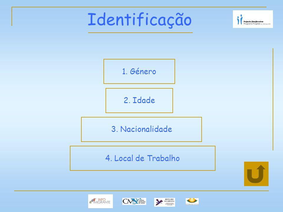 Identificação 1. Género 2. Idade 3. Nacionalidade 4. Local de Trabalho