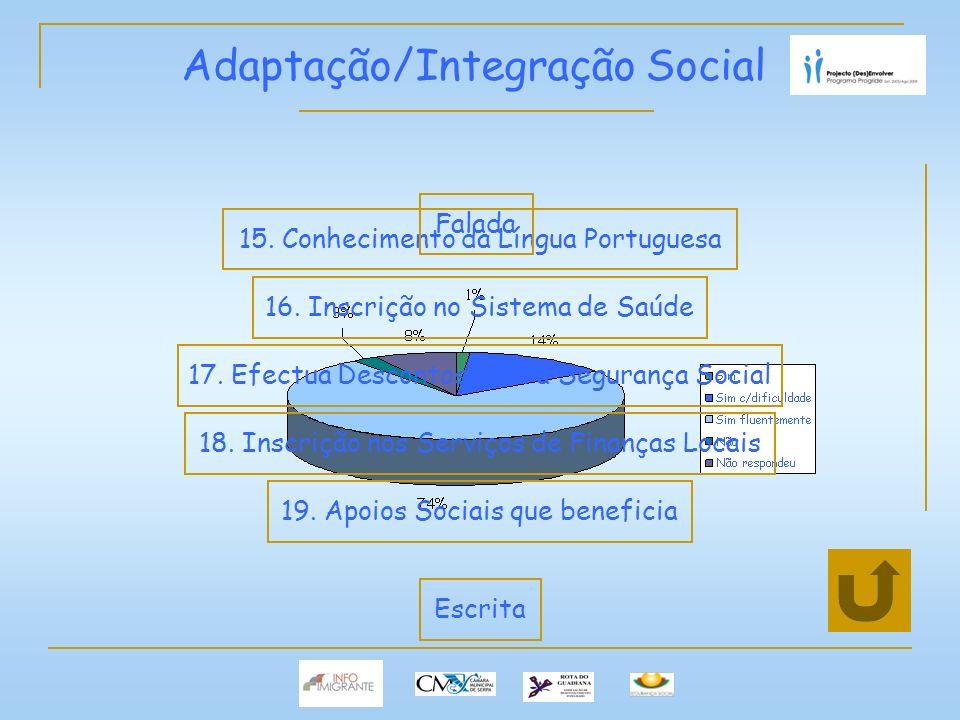Adaptação/Integração Social 15. Conhecimento da Língua Portuguesa 16.