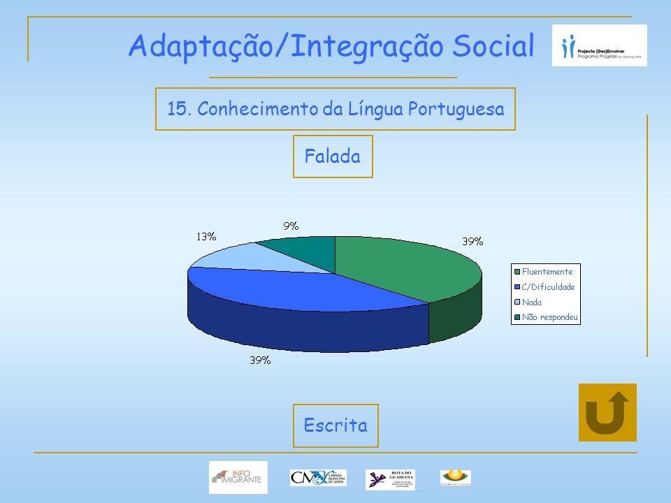 Adaptação/Integração Social 15. Conhecimento da Língua Portuguesa Falada Escrita
