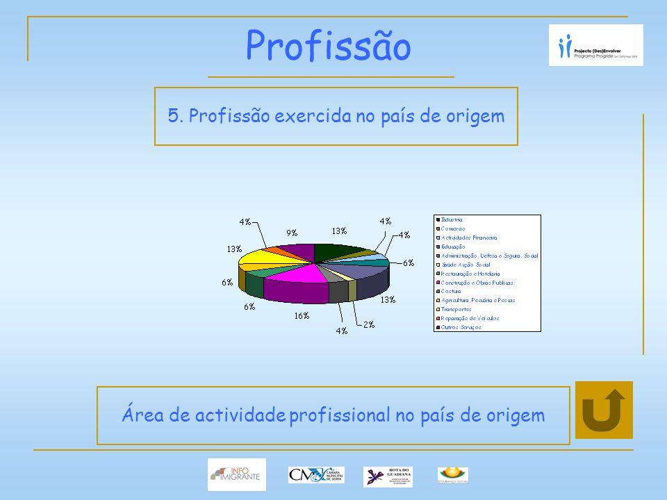 Profissão Área de actividade profissional no país de origem 5. Profissão exercida no país de origem