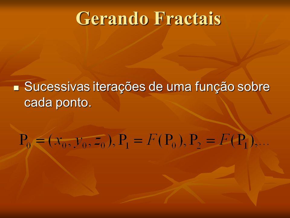 Sucessivas iterações de uma função sobre cada ponto. Sucessivas iterações de uma função sobre cada ponto. Gerando Fractais