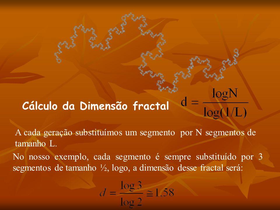 Cálculo da Dimensão fractal A cada geração substituímos um segmento por N segmentos de tamanho L. No nosso exemplo, cada segmento é sempre substituído