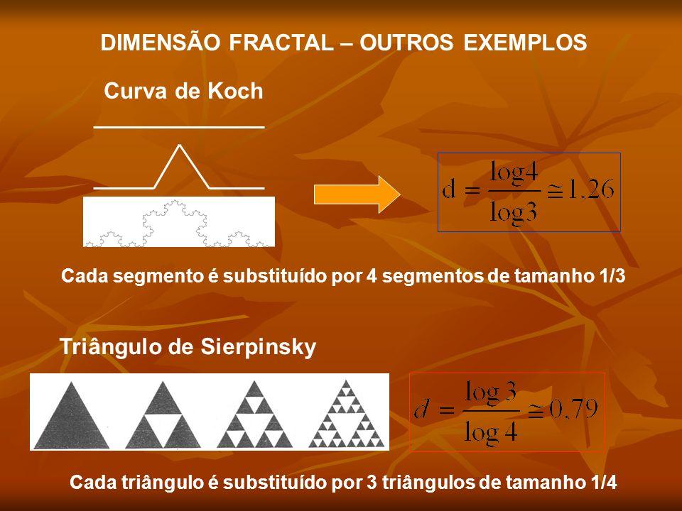 Curva de Koch DIMENSÃO FRACTAL – OUTROS EXEMPLOS Cada segmento é substituído por 4 segmentos de tamanho 1/3 Cada triângulo é substituído por 3 triângu