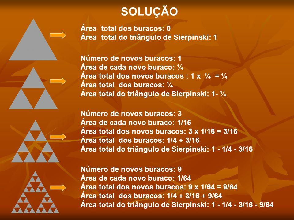 SOLUÇÃO Área total dos buracos: 0 Área total do triângulo de Sierpinski: 1 Número de novos buracos: 1 Área de cada novo buraco: ¼ Área total dos novos
