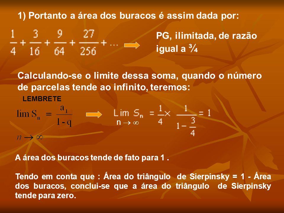 1) Portanto a área dos buracos é assim dada por: PG, ilimitada, de razão igual a ¾ Calculando-se o limite dessa soma, quando o número de parcelas tend
