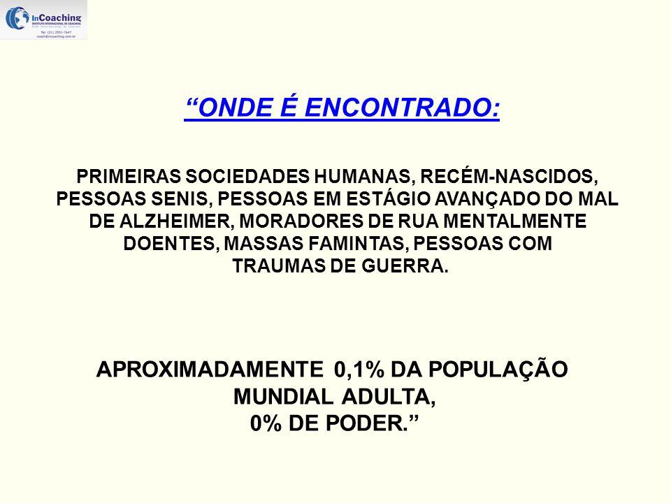 PRIMEIRAS SOCIEDADES HUMANAS, RECÉM-NASCIDOS, PESSOAS SENIS, PESSOAS EM ESTÁGIO AVANÇADO DO MAL DE ALZHEIMER, MORADORES DE RUA MENTALMENTE DOENTES, MASSAS FAMINTAS, PESSOAS COM TRAUMAS DE GUERRA.
