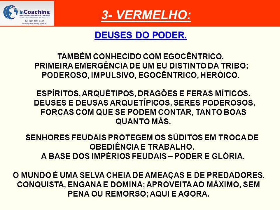 DEUSES DO PODER. TAMBÉM CONHECIDO COM EGOCÊNTRICO. PRIMEIRA EMERGÊNCIA DE UM EU DISTINTO DA TRIBO; PODEROSO, IMPULSIVO, EGOCÊNTRICO, HERÓICO. 3- VERME
