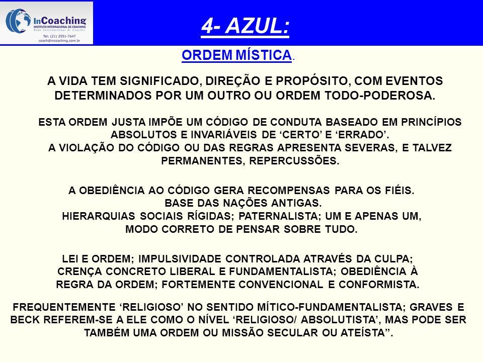 4- AZUL: ORDEM MÍSTICA. A VIDA TEM SIGNIFICADO, DIREÇÃO E PROPÓSITO, COM EVENTOS DETERMINADOS POR UM OUTRO OU ORDEM TODO-PODEROSA. ESTA ORDEM JUSTA IM