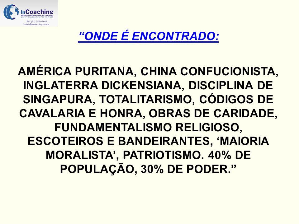AMÉRICA PURITANA, CHINA CONFUCIONISTA, INGLATERRA DICKENSIANA, DISCIPLINA DE SINGAPURA, TOTALITARISMO, CÓDIGOS DE CAVALARIA E HONRA, OBRAS DE CARIDADE, FUNDAMENTALISMO RELIGIOSO, ESCOTEIROS E BANDEIRANTES, MAIORIA MORALISTA, PATRIOTISMO.