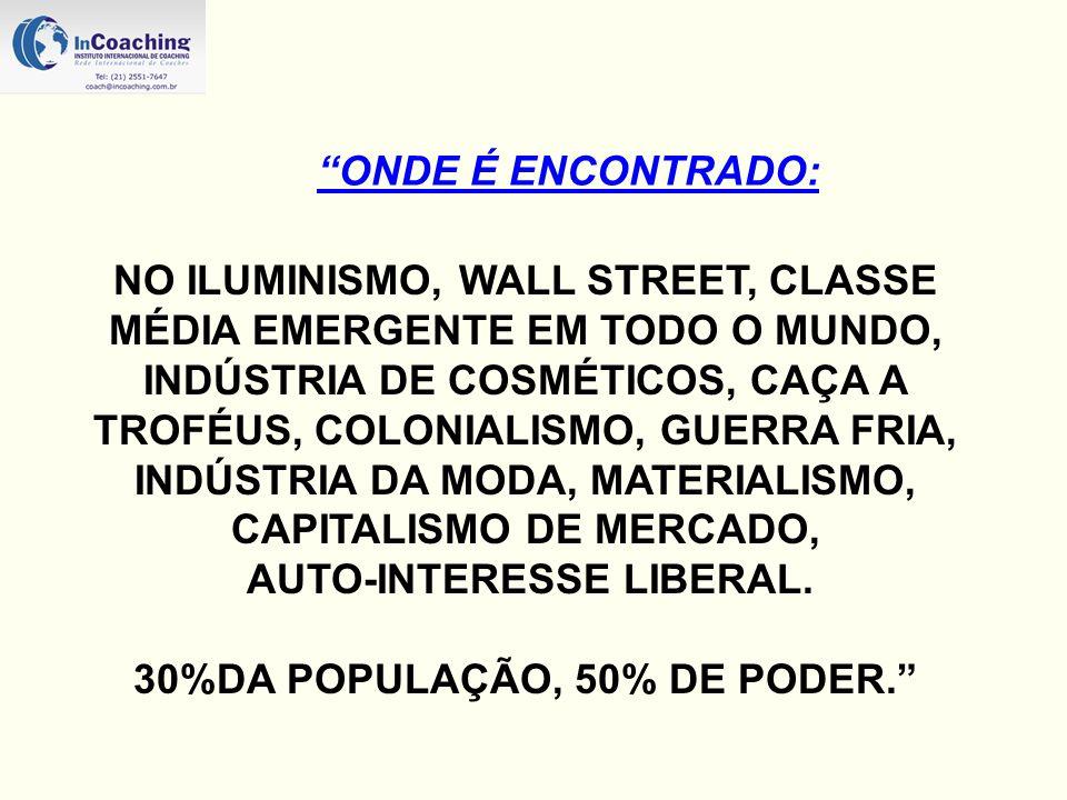 NO ILUMINISMO, WALL STREET, CLASSE MÉDIA EMERGENTE EM TODO O MUNDO, INDÚSTRIA DE COSMÉTICOS, CAÇA A TROFÉUS, COLONIALISMO, GUERRA FRIA, INDÚSTRIA DA MODA, MATERIALISMO, CAPITALISMO DE MERCADO, AUTO-INTERESSE LIBERAL.