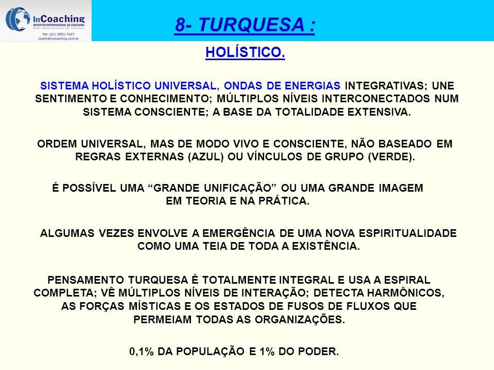 8- TURQUESA : HOLÍSTICO. SISTEMA HOLÍSTICO UNIVERSAL, ONDAS DE ENERGIAS INTEGRATIVAS; UNE SENTIMENTO E CONHECIMENTO; MÚLTIPLOS NÍVEIS INTERCONECTADOS