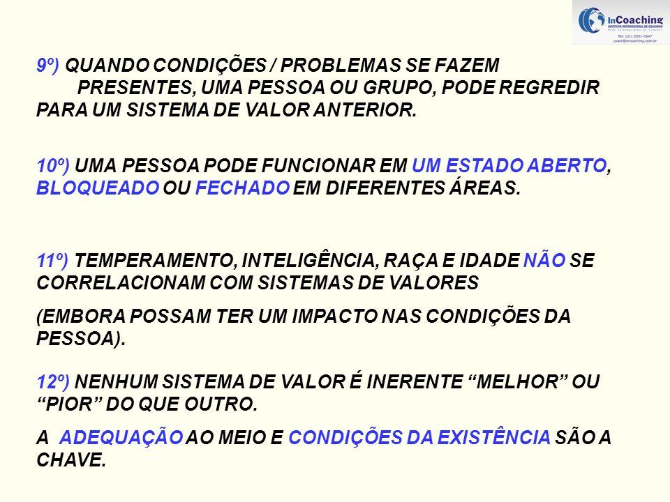 9º) QUANDO CONDIÇÕES / PROBLEMAS SE FAZEM PRESENTES, UMA PESSOA OU GRUPO, PODE REGREDIR PARA UM SISTEMA DE VALOR ANTERIOR. 10º) UMA PESSOA PODE FUNCIO