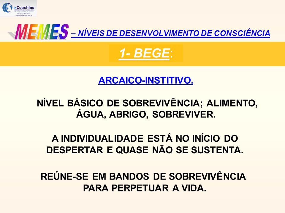 – NÍVEIS DE DESENVOLVIMENTO DE CONSCIÊNCIA ARCAICO-INSTITIVO. NÍVEL BÁSICO DE SOBREVIVÊNCIA; ALIMENTO, ÁGUA, ABRIGO, SOBREVIVER. 1- BEGE: REÚNE-SE EM