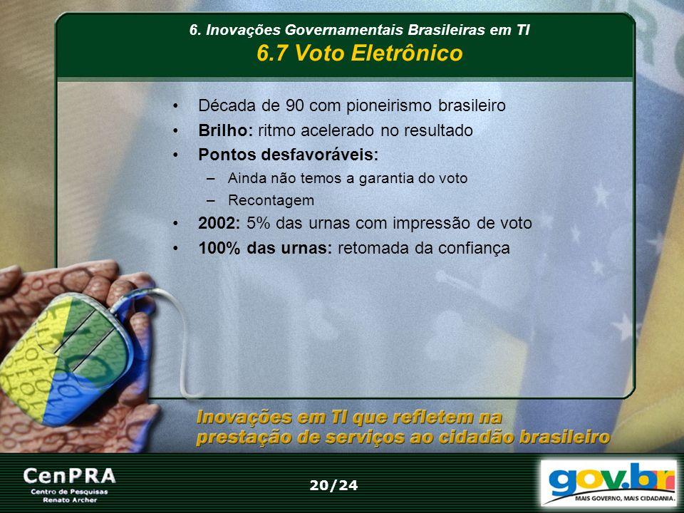 Década de 90 com pioneirismo brasileiro Brilho: ritmo acelerado no resultado Pontos desfavoráveis: –Ainda não temos a garantia do voto –Recontagem 200