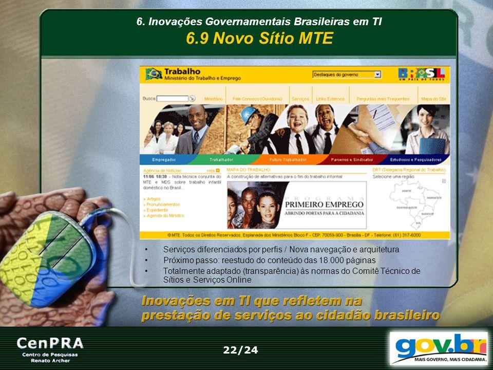 6. Inovações Governamentais Brasileiras em TI 6.9 Novo Sítio MTE Serviços diferenciados por perfis / Nova navegação e arquitetura Próximo passo: reest