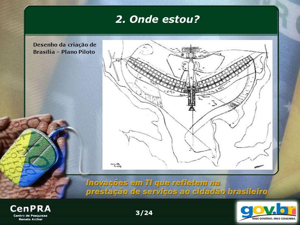 2. Onde estou? Desenho da criação de Brasília – Plano Piloto 3/24