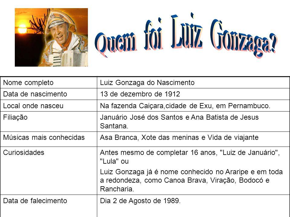 Nome completoLuiz Gonzaga do Nascimento Data de nascimento13 de dezembro de 1912 Local onde nasceuNa fazenda Caiçara,cidade de Exu, em Pernambuco. Fil