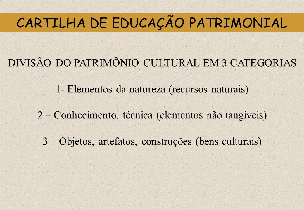 DIVISÃO DO PATRIMÔNIO CULTURAL EM 3 CATEGORIAS 1- Elementos da natureza (recursos naturais) 2 – Conhecimento, técnica (elementos não tangíveis) 3 – Ob