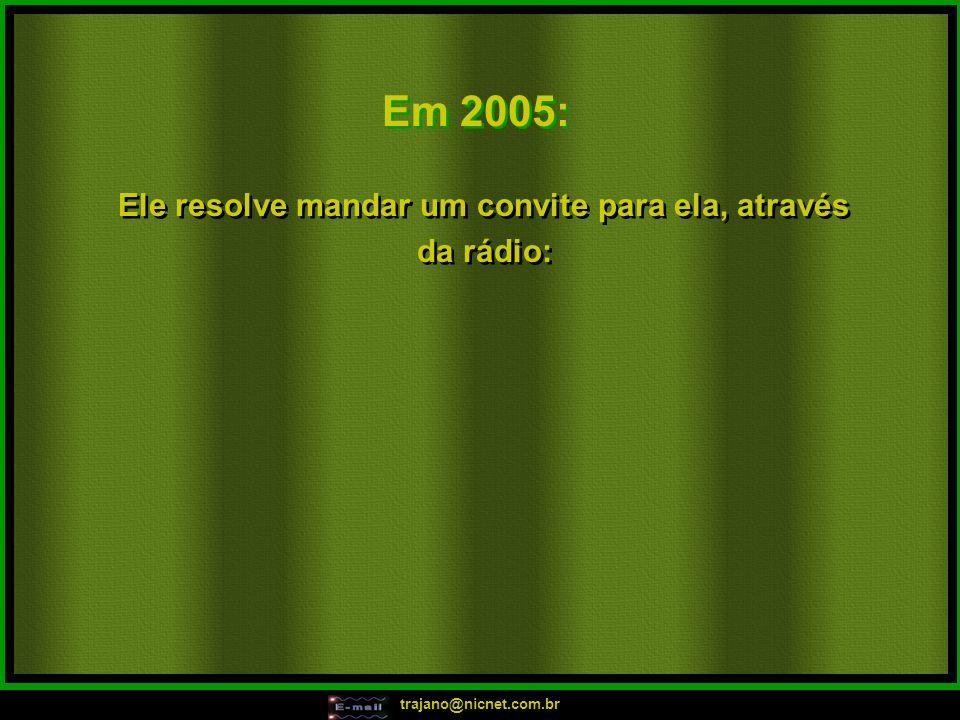 trajano@nicnet.com.br Em 2004: Ah! Que isso? Elas estão descontroladas! Ah! Que isso? Elas Estão descontroladas! Ela sobe, ela desce, ela da uma rodad