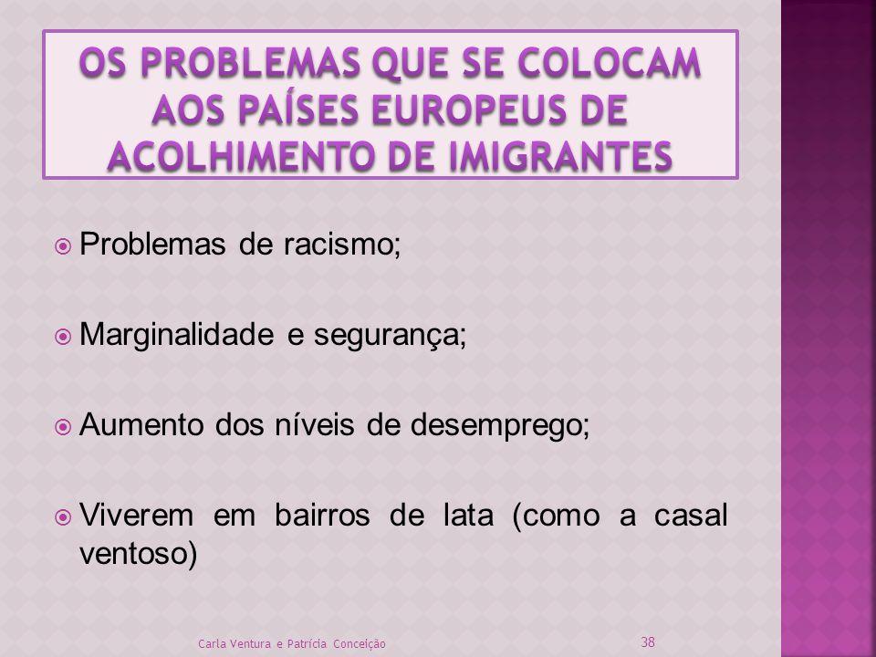 Problemas de racismo; Marginalidade e segurança; Aumento dos níveis de desemprego; Viverem em bairros de lata (como a casal ventoso) Carla Ventura e P