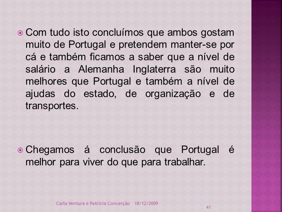 Com tudo isto concluímos que ambos gostam muito de Portugal e pretendem manter-se por cá e também ficamos a saber que a nível de salário a Alemanha In