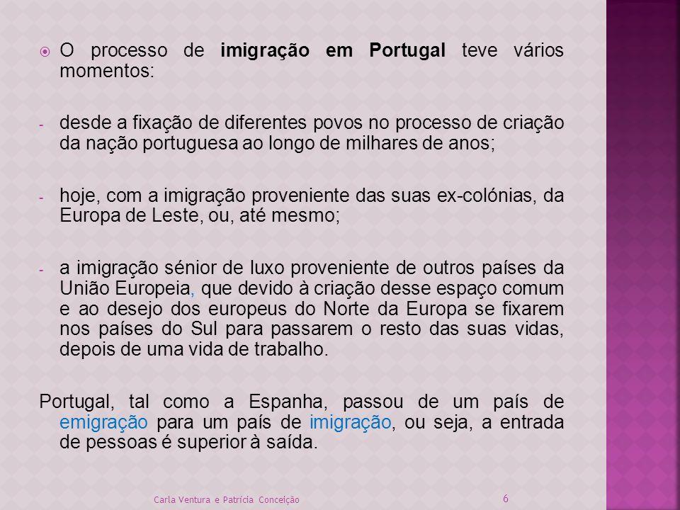 O processo de imigração em Portugal teve vários momentos: - desde a fixação de diferentes povos no processo de criação da nação portuguesa ao longo de