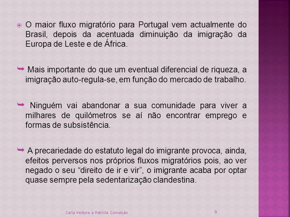 O maior fluxo migratório para Portugal vem actualmente do Brasil, depois da acentuada diminuição da imigração da Europa de Leste e de África. Mais imp